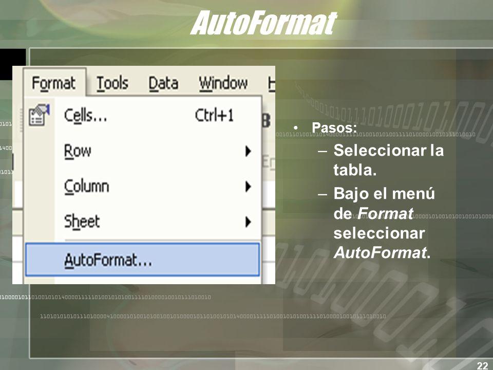 22 AutoFormat Pasos: –Seleccionar la tabla. –Bajo el menú de Format seleccionar AutoFormat.
