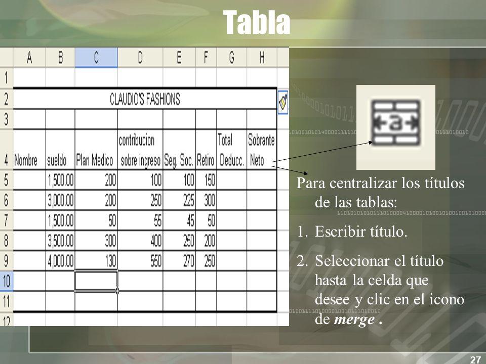 27 Tabla Para centralizar los títulos de las tablas: 1.Escribir título.