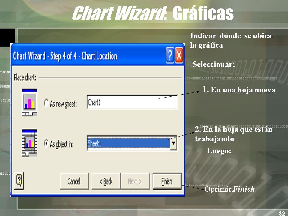 32 Chart Wizard: Gráficas Indicar dónde se ubica la gráfica 1.