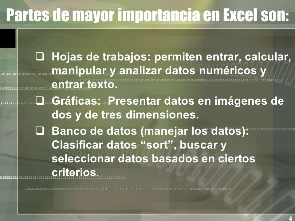 4 Partes de mayor importancia en Excel son: Hojas de trabajos: permiten entrar, calcular, manipular y analizar datos numéricos y entrar texto.