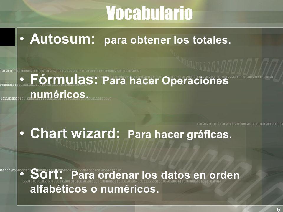 6 Vocabulario Autosum: para obtener los totales. Fórmulas: Para hacer Operaciones numéricos.