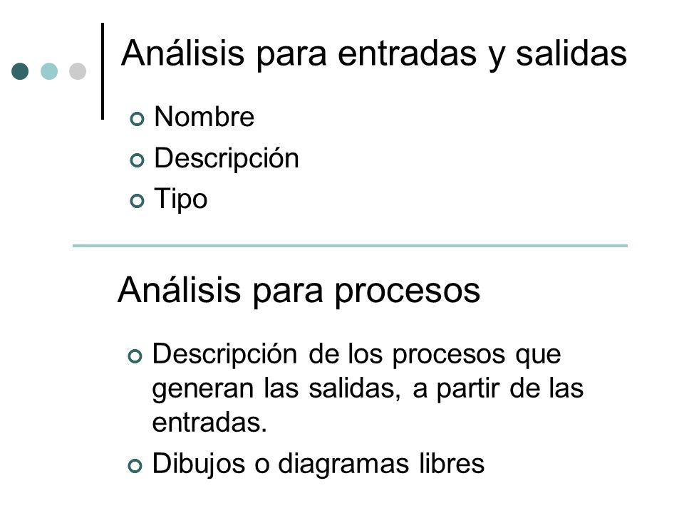 Análisis para entradas y salidas Nombre Descripción Tipo Análisis para procesos Descripción de los procesos que generan las salidas, a partir de las entradas.