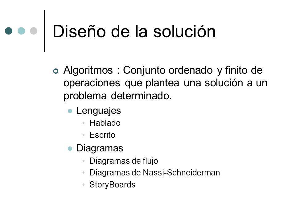 Diseño de la solución Algoritmos : Conjunto ordenado y finito de operaciones que plantea una solución a un problema determinado. Lenguajes Hablado Esc
