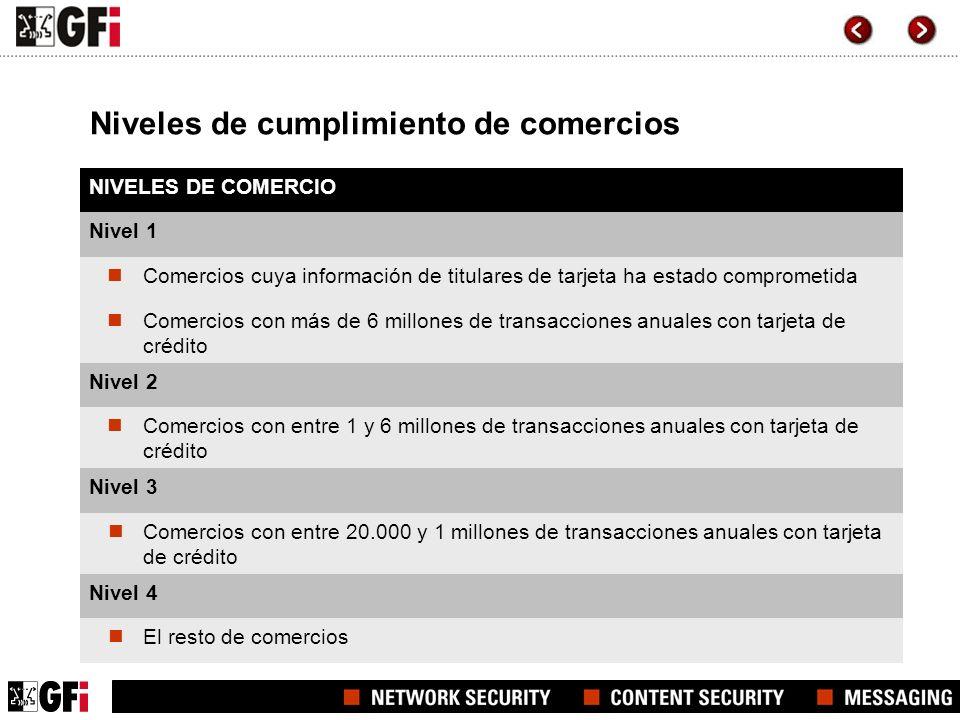 Niveles de cumplimiento de comercios NIVELES DE COMERCIO Nivel 1 Comercios cuya información de titulares de tarjeta ha estado comprometida Comercios c