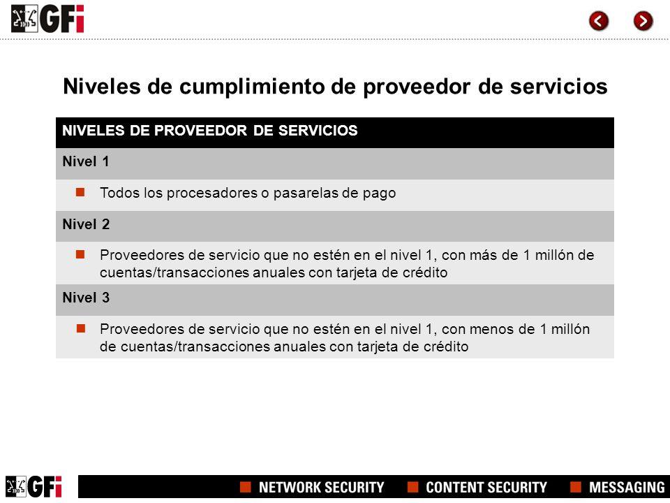 Niveles de cumplimiento de proveedor de servicios NIVELES DE PROVEEDOR DE SERVICIOS Nivel 1 Todos los procesadores o pasarelas de pago Nivel 2 Proveed