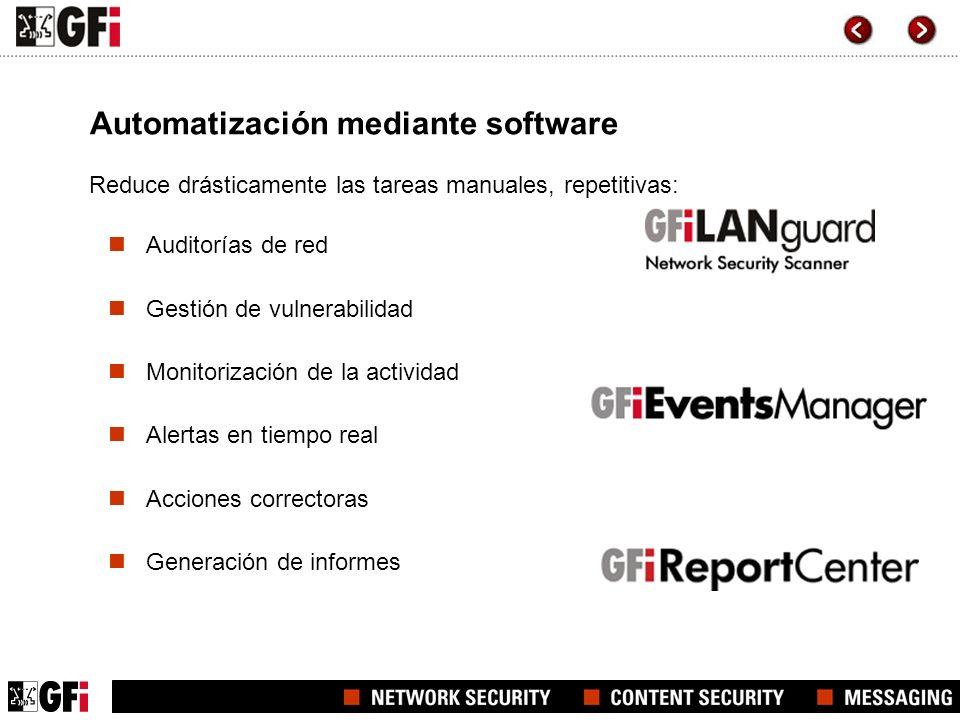 Automatización mediante software Reduce drásticamente las tareas manuales, repetitivas: Auditorías de red Gestión de vulnerabilidad Monitorización de