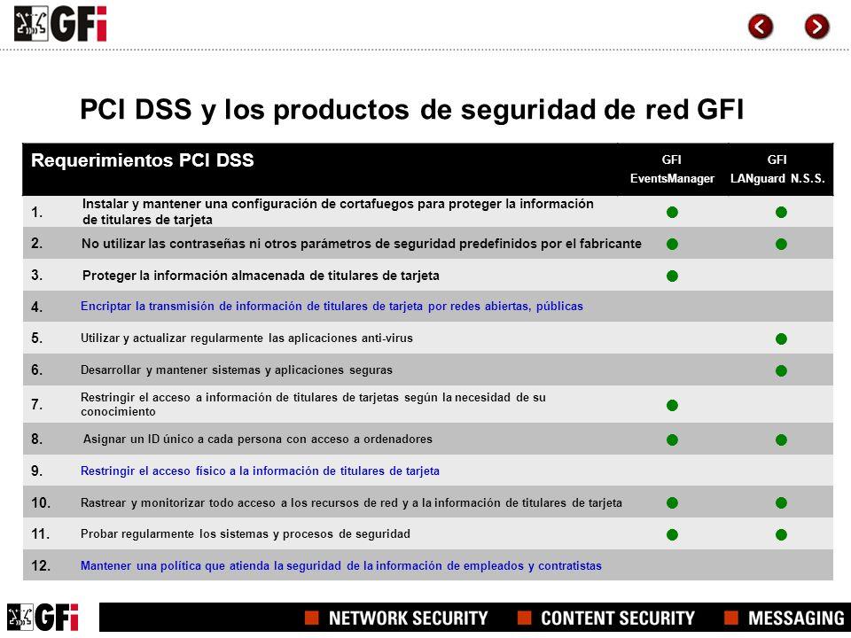 PCI DSS y los productos de seguridad de red GFI Requerimientos PCI DSS 1. 2. 3. 4. Encriptar la transmisión de información de titulares de tarjeta por