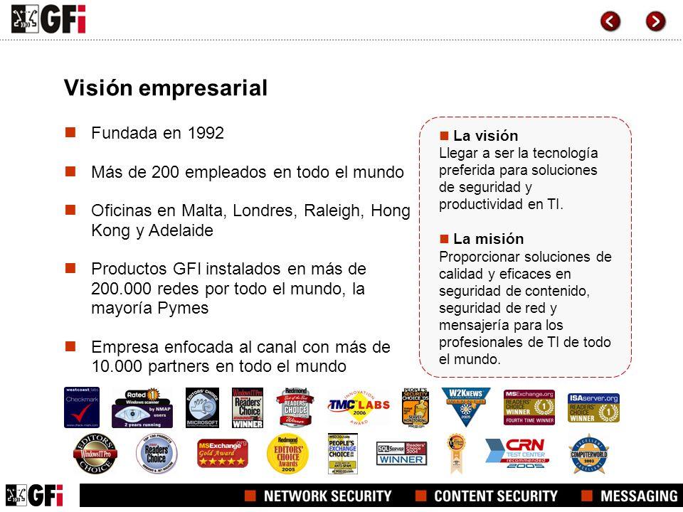 Visión empresarial Fundada en 1992 Más de 200 empleados en todo el mundo Oficinas en Malta, Londres, Raleigh, Hong Kong y Adelaide Productos GFI insta