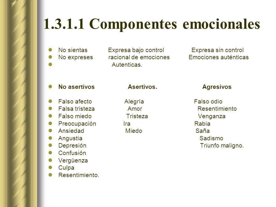 1.3.1.1 Componentes emocionales No sientas Expresa bajo control Expresa sin control No expreses racional de emociones Emociones auténticas Autenticas.