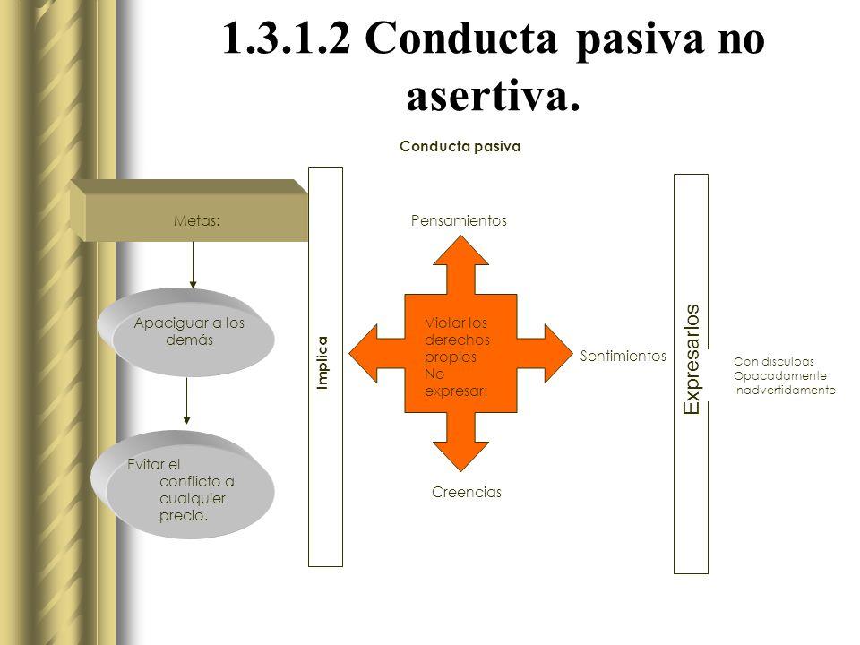 Conducta pasiva Metas: Apaciguar a los demás Evitar el conflicto a cualquier precio.
