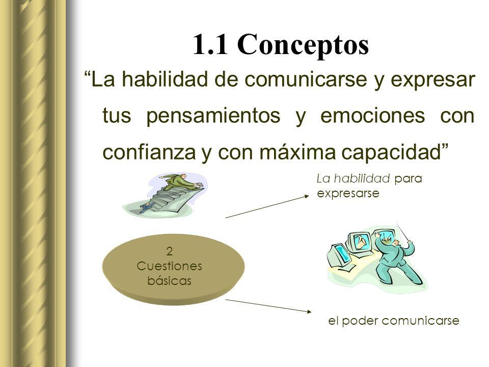 2 Cuestiones básicas La habilidad para expresarse el poder comunicarse 1.1 Conceptos La habilidad de comunicarse y expresar tus pensamientos y emociones con confianza y con máxima capacidad