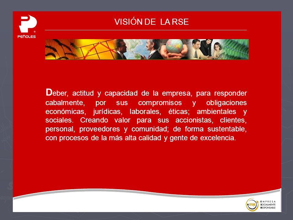 VISIÓN DE LA RSE D eber, actitud y capacidad de la empresa, para responder cabalmente, por sus compromisos y obligaciones económicas, jurídicas, laborales, éticas; ambientales y sociales.