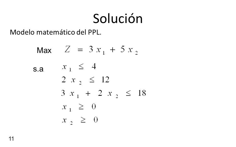 11 Solución Modelo matemático del PPL. Max s.a.