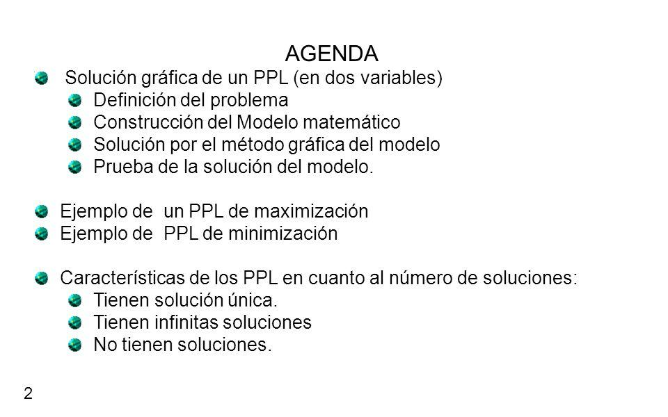 3 Problema Ejemplo 1: La WINDOR GLASS CO.