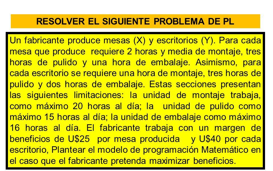 RESOLVER EL SIGUIENTE PROBLEMA DE PL Un fabricante produce mesas (X) y escritorios (Y). Para cada mesa que produce requiere 2 horas y media de montaje
