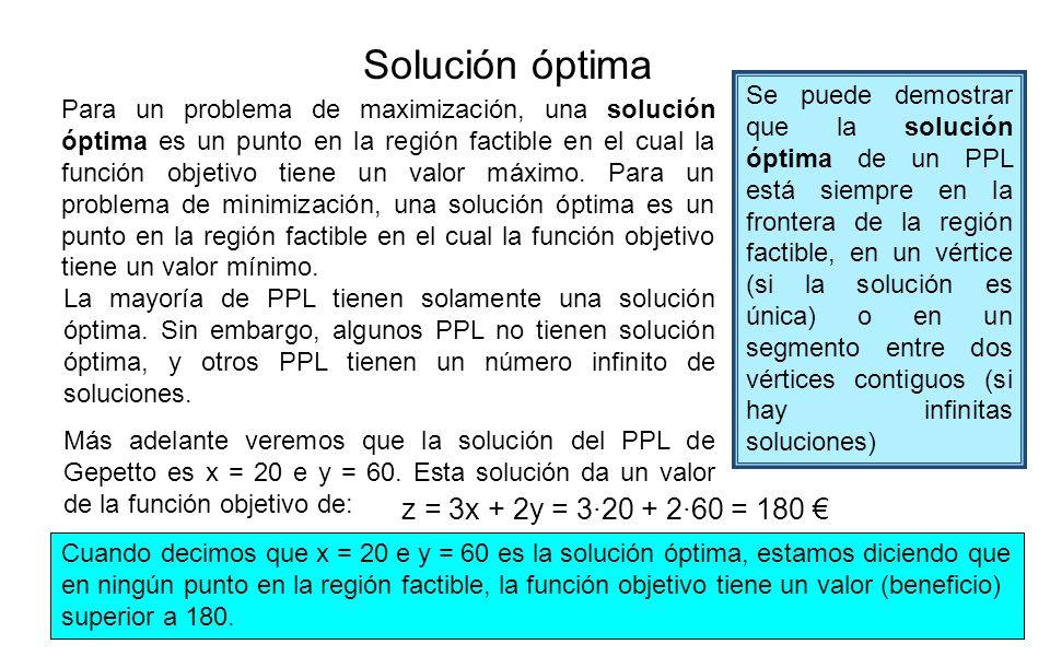 Solución óptima La mayoría de PPL tienen solamente una solución óptima. Sin embargo, algunos PPL no tienen solución óptima, y otros PPL tienen un núme