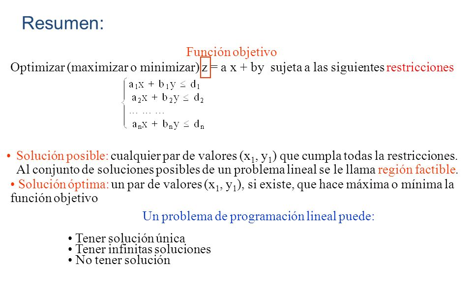 Resumen: Optimizar (maximizar o minimizar) z = a x + by sujeta a las siguientes restricciones Función objetivo Solución posible: cualquier par de valo