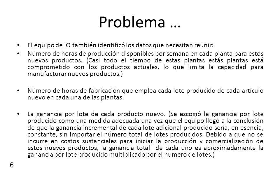 Un problema de máximos de programación lineal Problema 1: Una fábrica de bombones tiene almacenados 500 Kg..