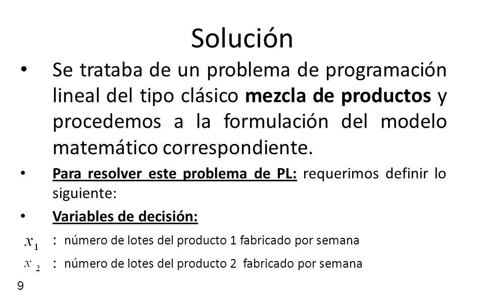 9 Solución Se trataba de un problema de programación lineal del tipo clásico mezcla de productos y procedemos a la formulación del modelo matemático c