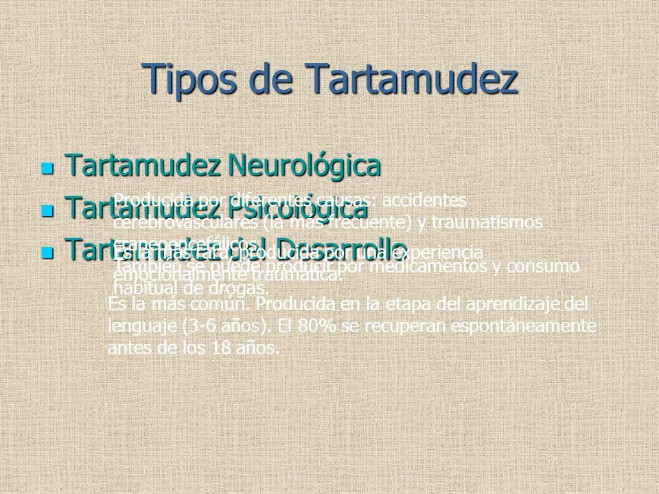 Tipos de Tartamudez Tartamudez Neurológica Tartamudez Neurológica Tartamudez Psicológica Tartamudez Psicológica Tartamudez del Desarrollo Tartamudez d