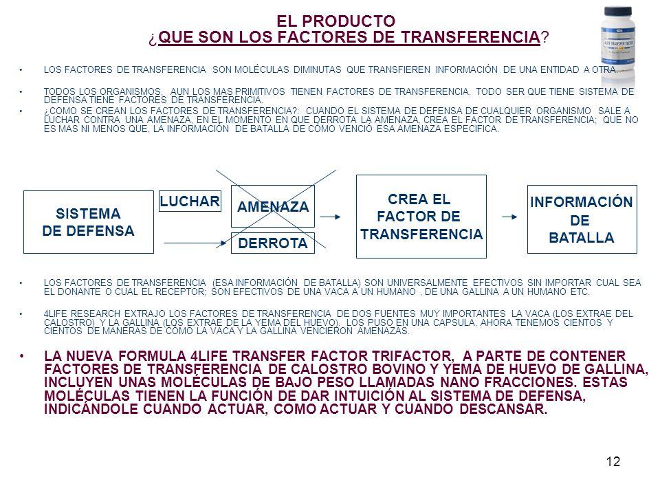 12 EL PRODUCTO ¿QUE SON LOS FACTORES DE TRANSFERENCIA? LOS FACTORES DE TRANSFERENCIA SON MOLÉCULAS DIMINUTAS QUE TRANSFIEREN INFORMACIÓN DE UNA ENTIDA