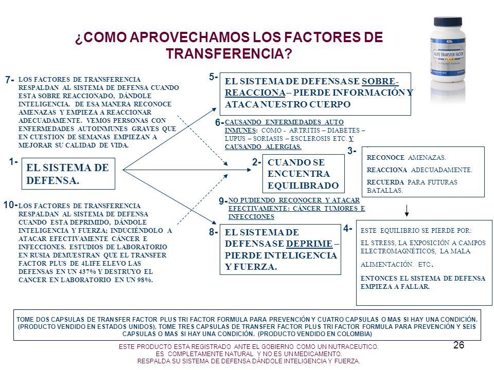 26 ¿COMO APROVECHAMOS LOS FACTORES DE TRANSFERENCIA? EL SISTEMA DE DEFENSA. CUANDO SE ENCUENTRA EQUILIBRADO. RECONOCE AMENAZAS. REACCIONA ADECUADAMENT