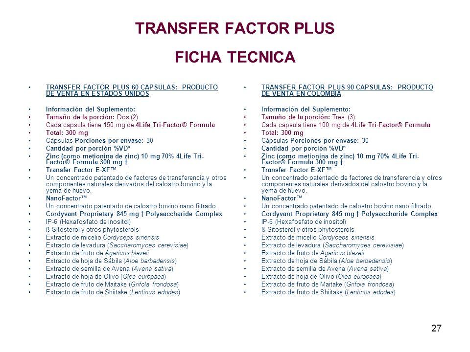27 TRANSFER FACTOR PLUS FICHA TECNICA TRANSFER FACTOR PLUS 60 CAPSULAS: PRODUCTO DE VENTA EN ESTADOS UNIDOS Información del Suplemento: Tamaño de la p