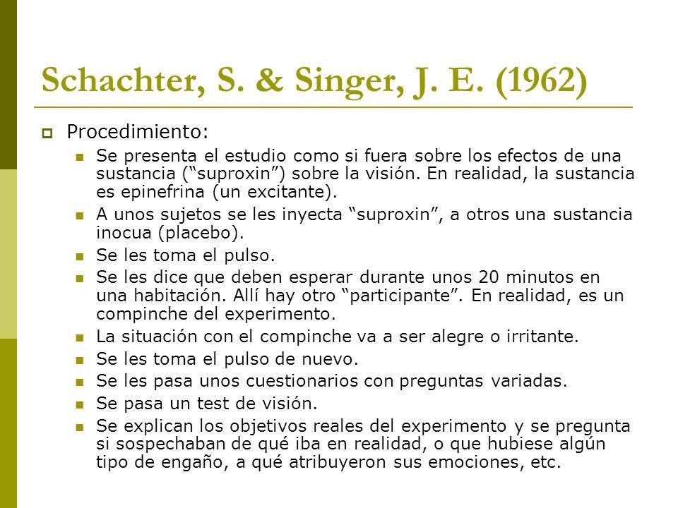 Schachter, S. & Singer, J. E. (1962) Procedimiento: Se presenta el estudio como si fuera sobre los efectos de una sustancia (suproxin) sobre la visión