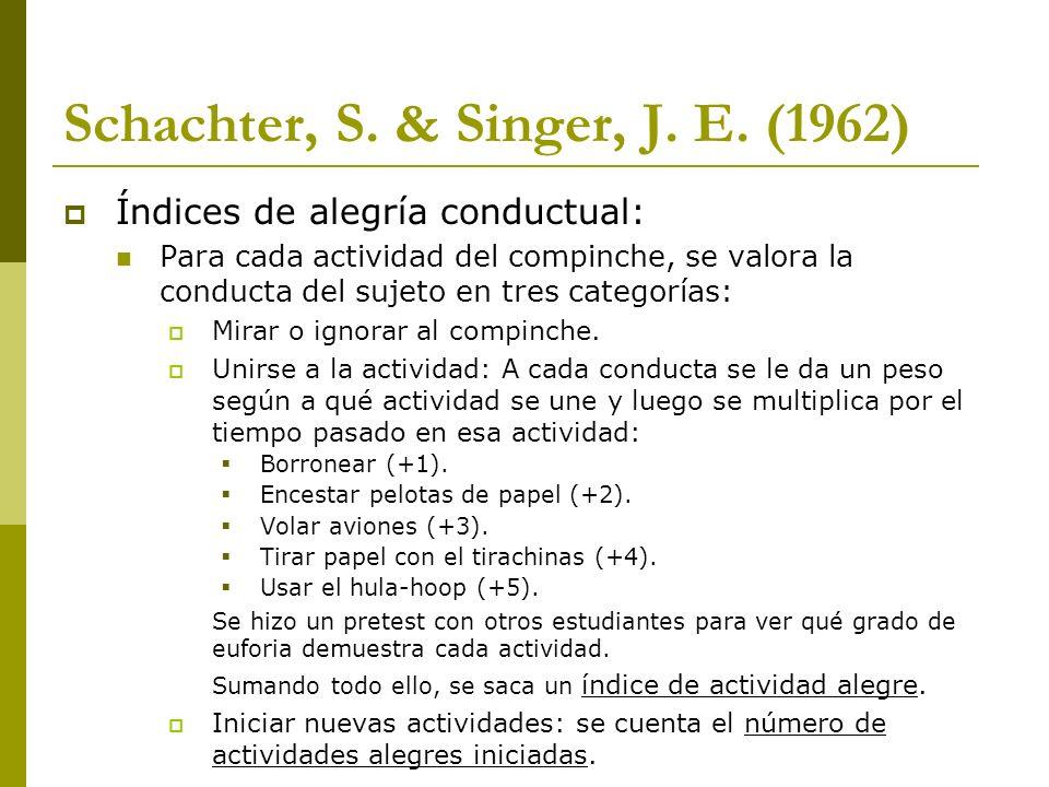 Schachter, S. & Singer, J. E. (1962) Índices de alegría conductual: Para cada actividad del compinche, se valora la conducta del sujeto en tres catego