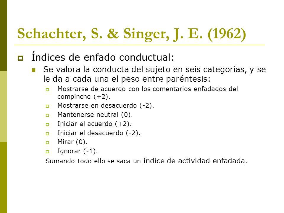 Schachter, S. & Singer, J. E. (1962) Índices de enfado conductual: Se valora la conducta del sujeto en seis categorías, y se le da a cada una el peso