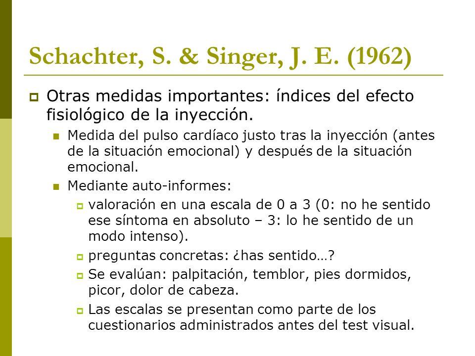 Schachter, S. & Singer, J. E. (1962) Otras medidas importantes: índices del efecto fisiológico de la inyección. Medida del pulso cardíaco justo tras l