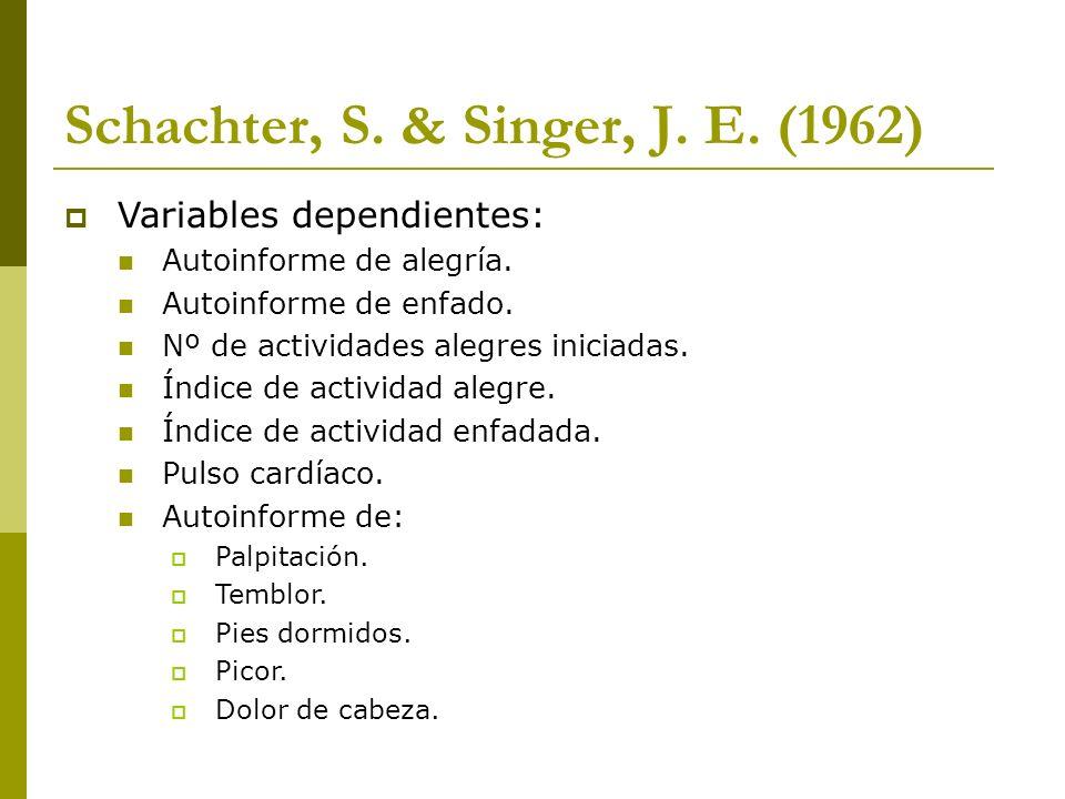 Schachter, S. & Singer, J. E. (1962) Variables dependientes: Autoinforme de alegría. Autoinforme de enfado. Nº de actividades alegres iniciadas. Índic