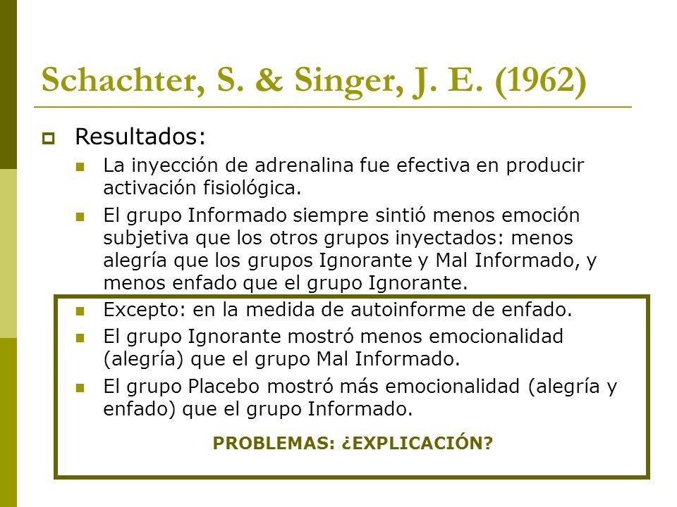 Schachter, S. & Singer, J. E. (1962) Resultados: La inyección de adrenalina fue efectiva en producir activación fisiológica. El grupo Informado siempr