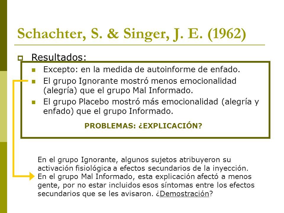 Schachter, S. & Singer, J. E. (1962) Resultados: Excepto: en la medida de autoinforme de enfado. El grupo Ignorante mostró menos emocionalidad (alegrí
