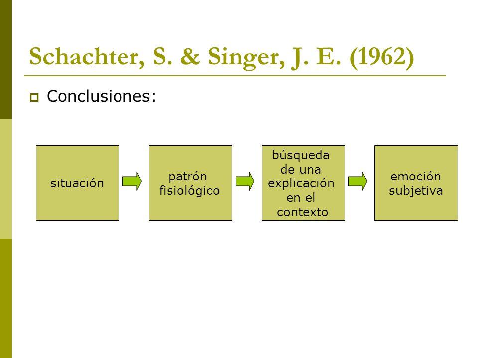 Schachter, S. & Singer, J. E. (1962) Conclusiones: situación patrón fisiológico emoción subjetiva búsqueda de una explicación en el contexto