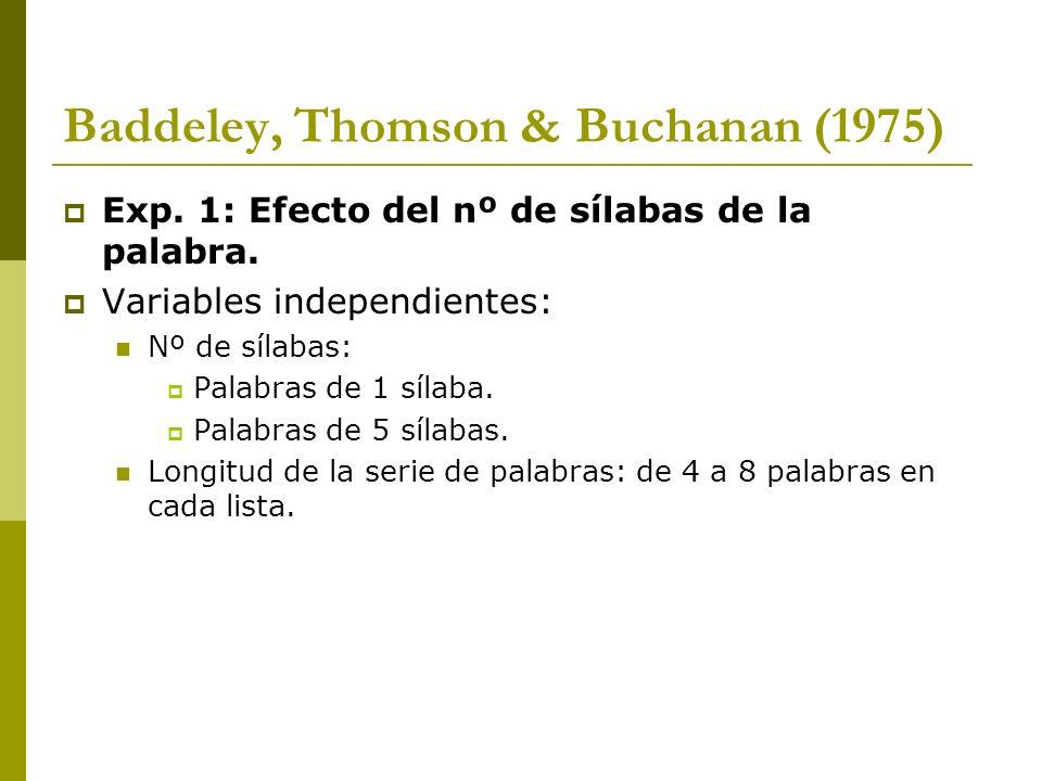 Baddeley, Thomson & Buchanan (1975) Exp. 1: Efecto del nº de sílabas de la palabra. Variables independientes: Nº de sílabas: Palabras de 1 sílaba. Pal