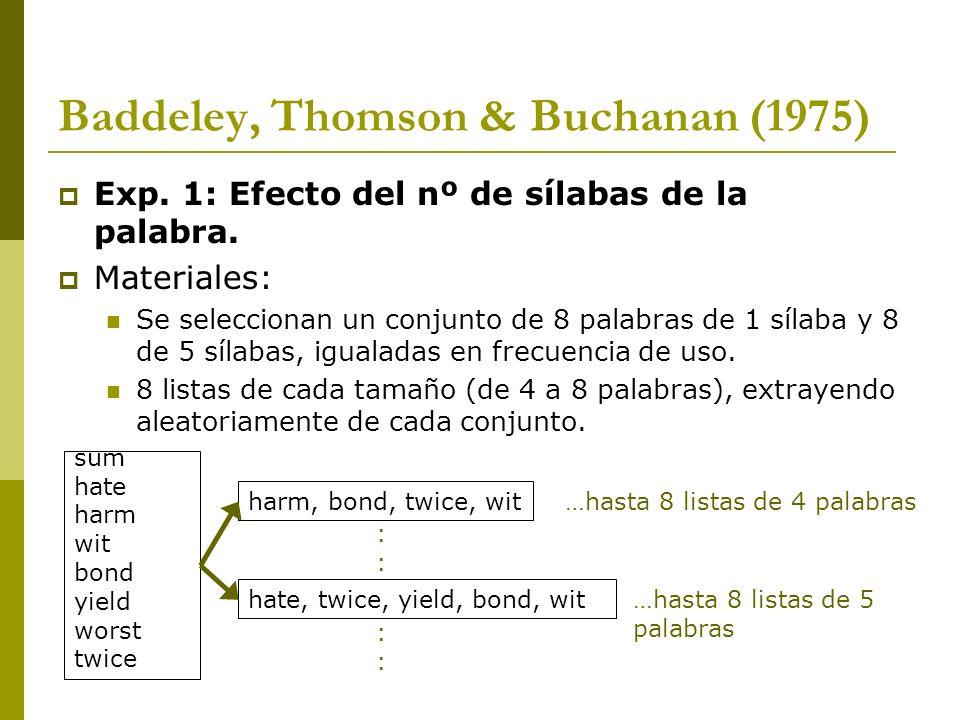 Baddeley, Thomson & Buchanan (1975) Exp. 1: Efecto del nº de sílabas de la palabra. Materiales: Se seleccionan un conjunto de 8 palabras de 1 sílaba y