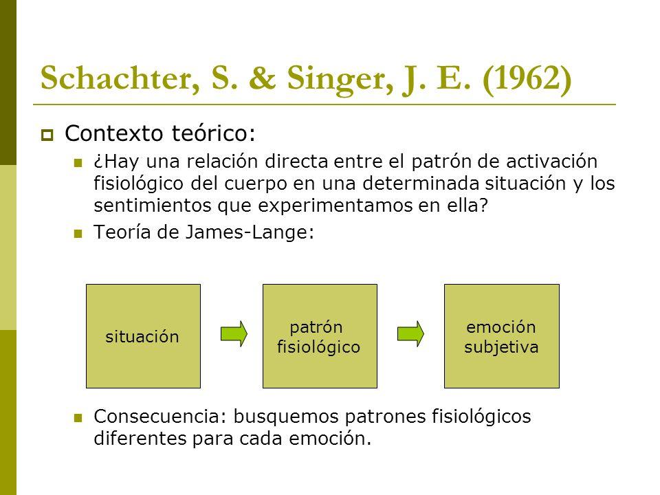 Schachter, S. & Singer, J. E. (1962) Contexto teórico: ¿Hay una relación directa entre el patrón de activación fisiológico del cuerpo en una determina