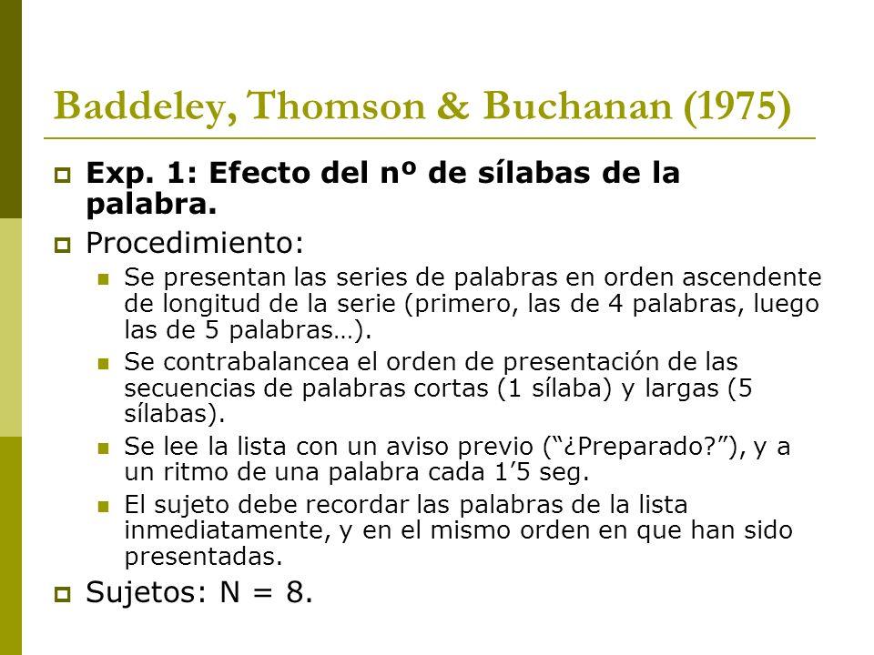 Baddeley, Thomson & Buchanan (1975) Exp. 1: Efecto del nº de sílabas de la palabra. Procedimiento: Se presentan las series de palabras en orden ascend