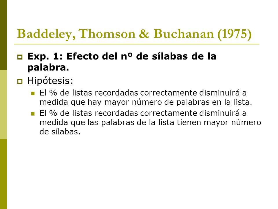 Baddeley, Thomson & Buchanan (1975) Exp. 1: Efecto del nº de sílabas de la palabra. Hipótesis: El % de listas recordadas correctamente disminuirá a me