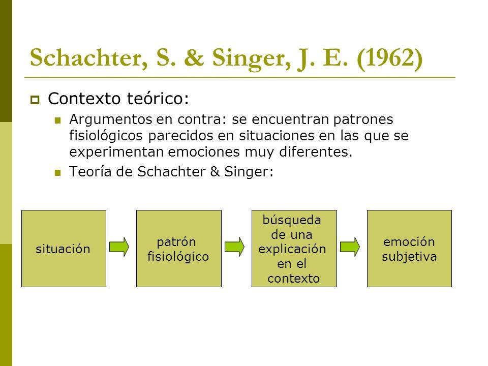 Schachter, S. & Singer, J. E. (1962) Contexto teórico: Argumentos en contra: se encuentran patrones fisiológicos parecidos en situaciones en las que s