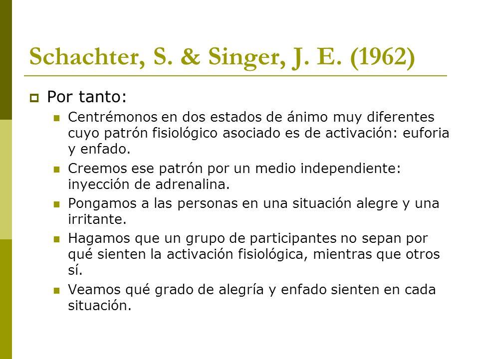 Schachter, S. & Singer, J. E. (1962) Por tanto: Centrémonos en dos estados de ánimo muy diferentes cuyo patrón fisiológico asociado es de activación: