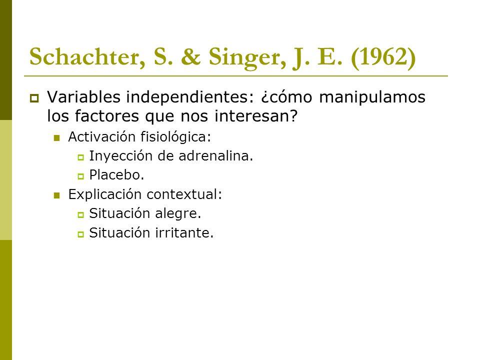 Schachter, S. & Singer, J. E. (1962) Variables independientes: ¿cómo manipulamos los factores que nos interesan? Activación fisiológica: Inyección de