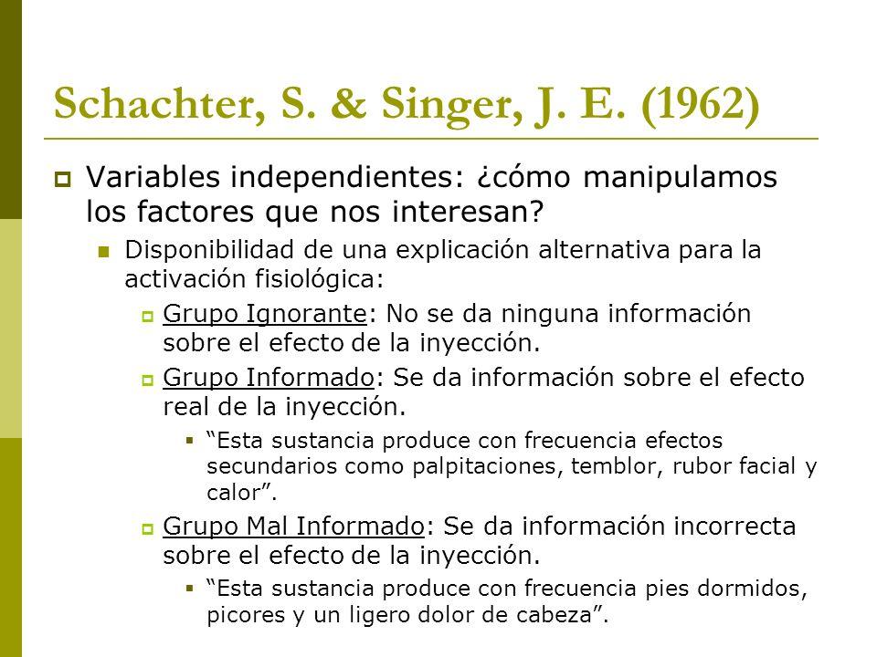 Schachter, S. & Singer, J. E. (1962) Variables independientes: ¿cómo manipulamos los factores que nos interesan? Disponibilidad de una explicación alt