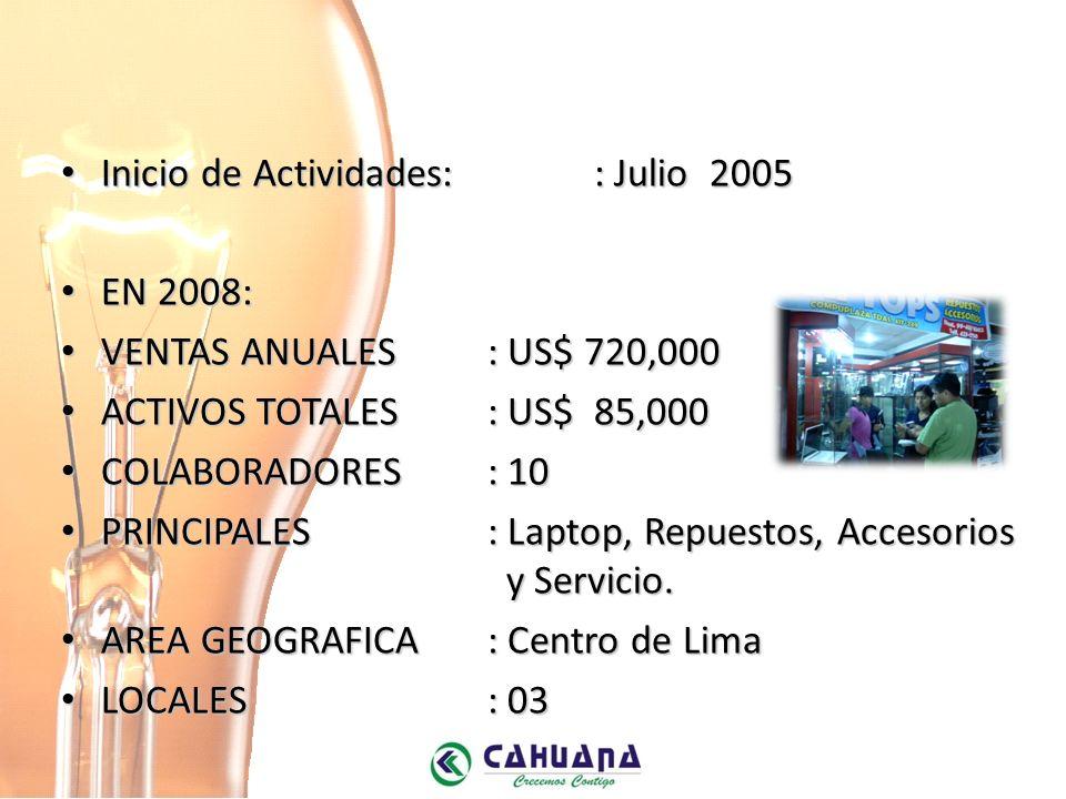 Inicio de Actividades:: Julio 2005 Inicio de Actividades:: Julio 2005 EN 2008: EN 2008: VENTAS ANUALES: US$ 720,000 VENTAS ANUALES: US$ 720,000 ACTIVOS TOTALES: US$ 85,000 ACTIVOS TOTALES: US$ 85,000 COLABORADORES : 10 COLABORADORES : 10 PRINCIPALES : Laptop, Repuestos, Accesorios y Servicio.