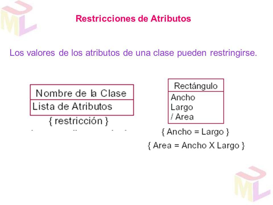 Los valores de los atributos de una clase pueden restringirse. Restricciones de Atributos