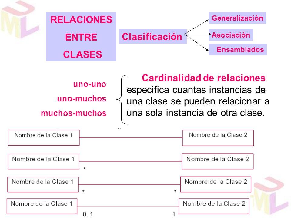 Cardinalidad de relaciones especifica cuantas instancias de una clase se pueden relacionar a una sola instancia de otra clase. uno-uno uno-muchos much