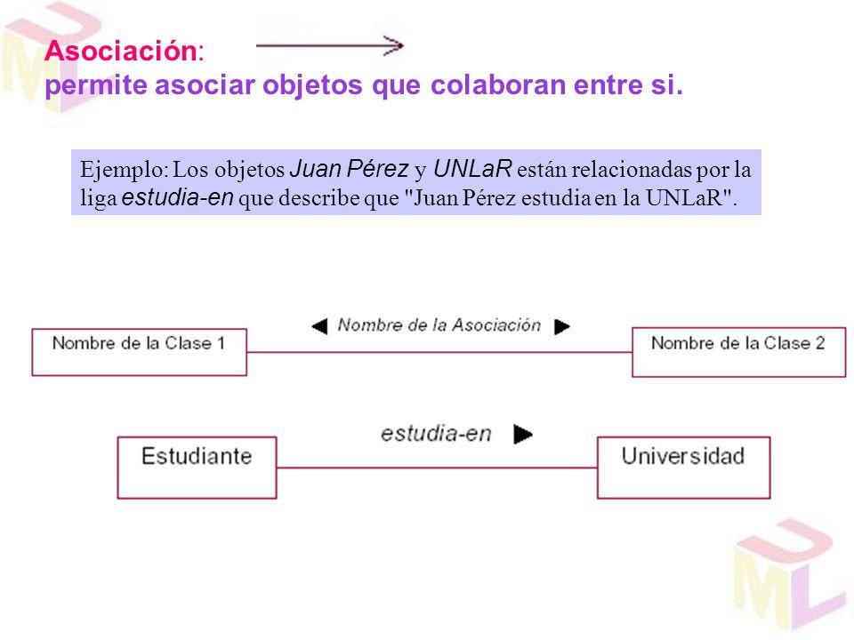 Asociación: permite asociar objetos que colaboran entre si. Ejemplo: Los objetos Juan Pérez y UNLaR están relacionadas por la liga estudia-en que desc