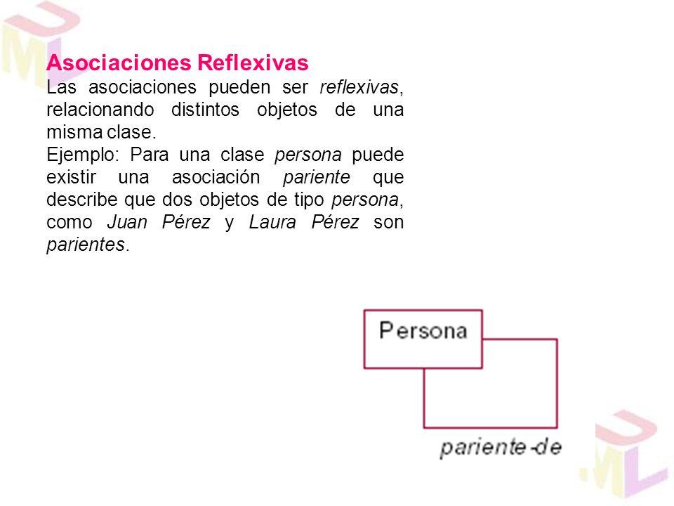 Asociaciones Reflexivas Las asociaciones pueden ser reflexivas, relacionando distintos objetos de una misma clase. Ejemplo: Para una clase persona pue