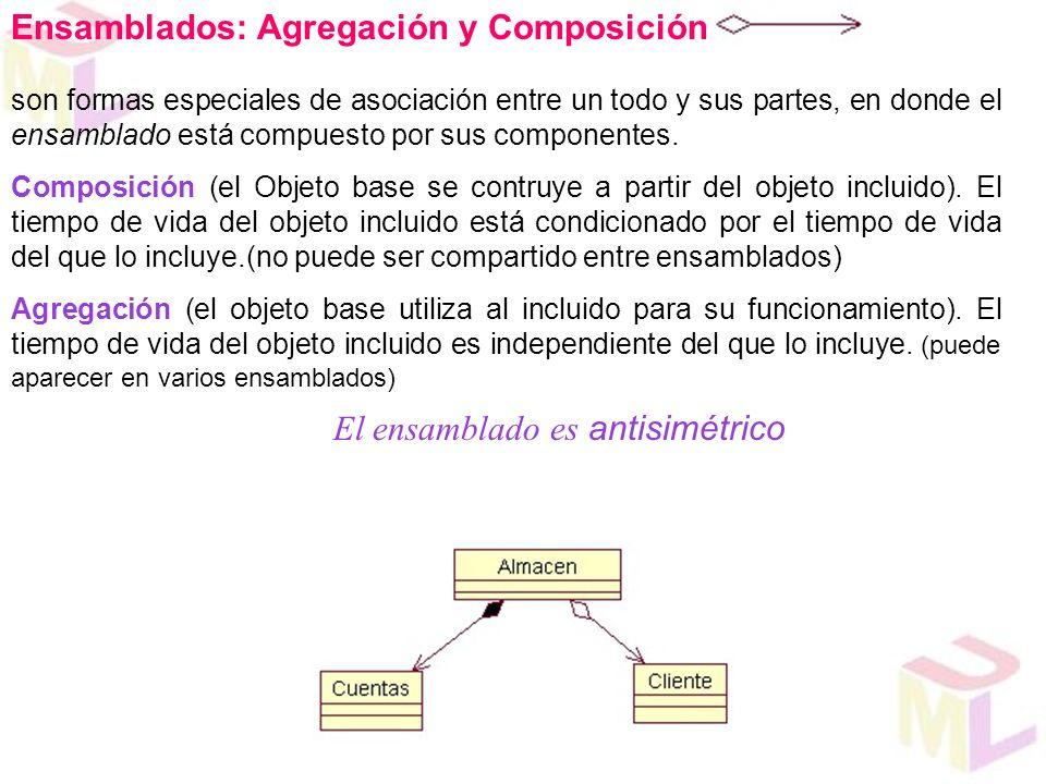 Ensamblados: Agregación y Composición son formas especiales de asociación entre un todo y sus partes, en donde el ensamblado está compuesto por sus co